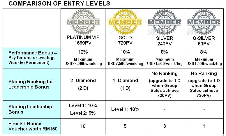 Diamond Da Price List